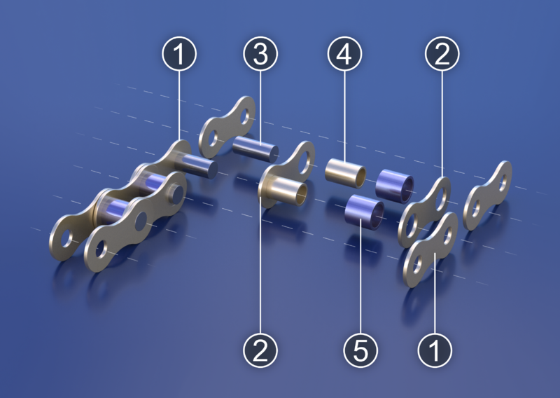 Конструкция велосипедной цепи